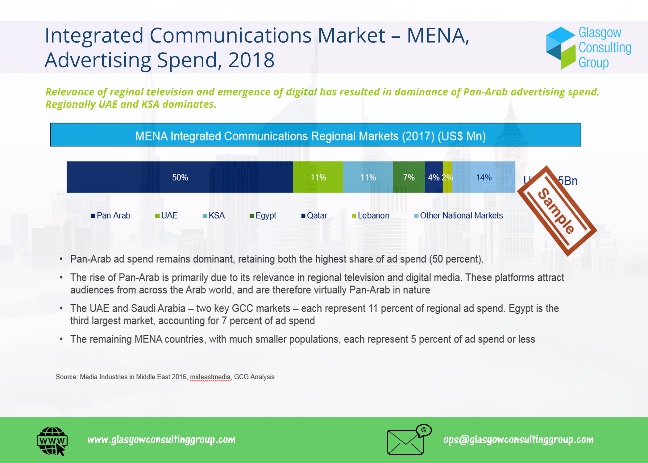 4 Integrated Communications Market MENA Advertising Spend 2018