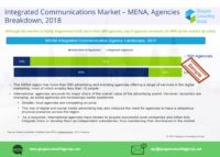 5 Integrated Communications Market MENA Agencies Breakdown 2018