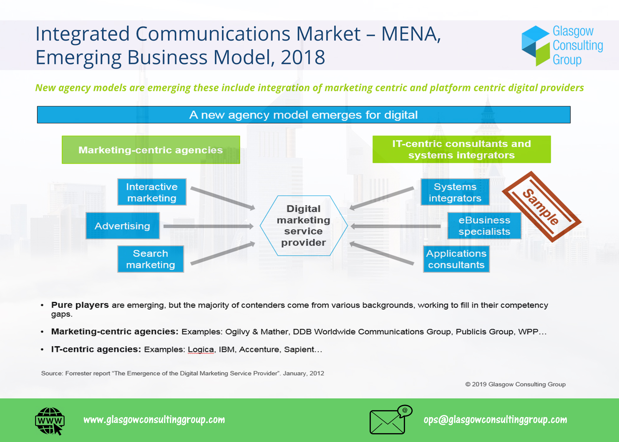 6 Integrated Communications Market MENA Emerging Business Model, 2018