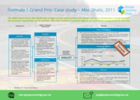 8-F1 Grand Prix Case Study - Abu Dhabi