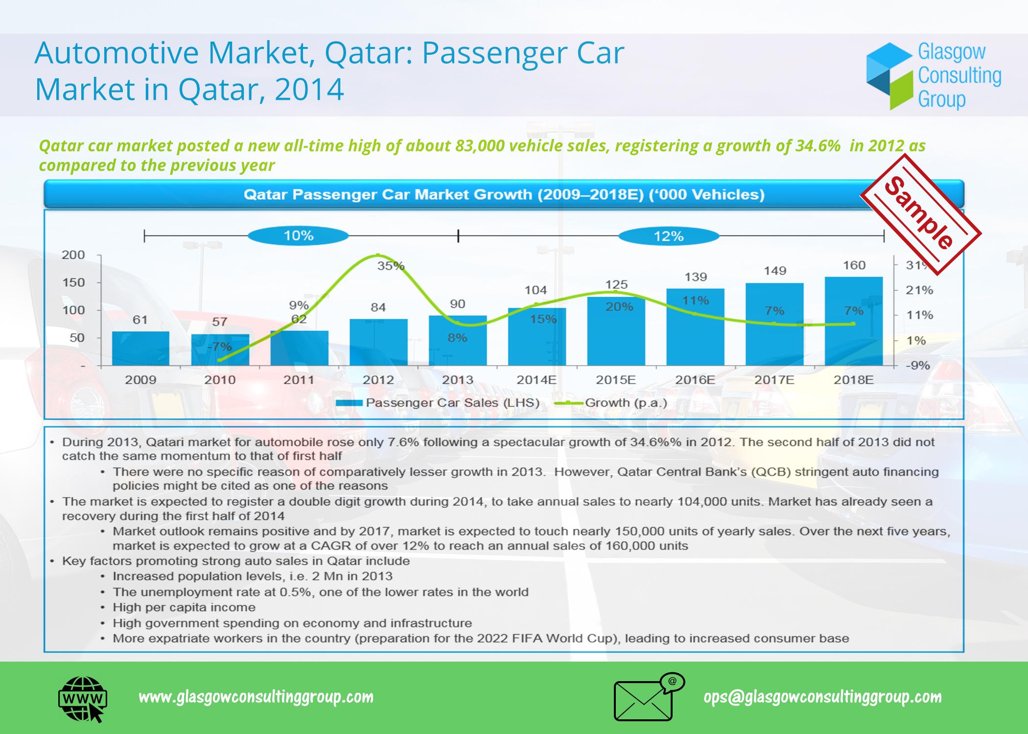2 Automotive Market, Qatar, Passenger Car Market in Qatar, 2014