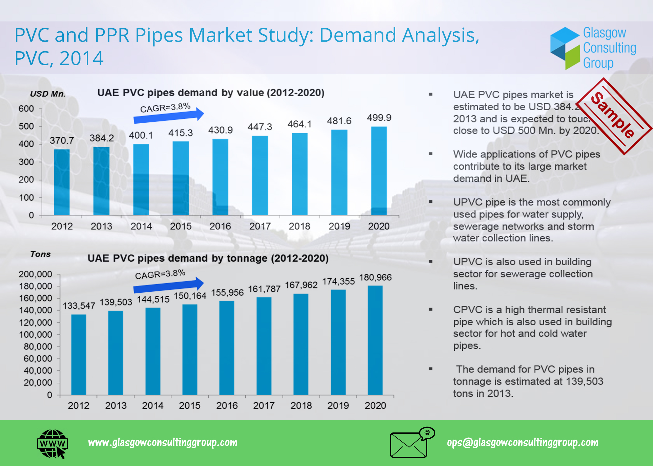 4 PVC and PPR Pipes Market Study, Demand Analysis, PVC, 2014