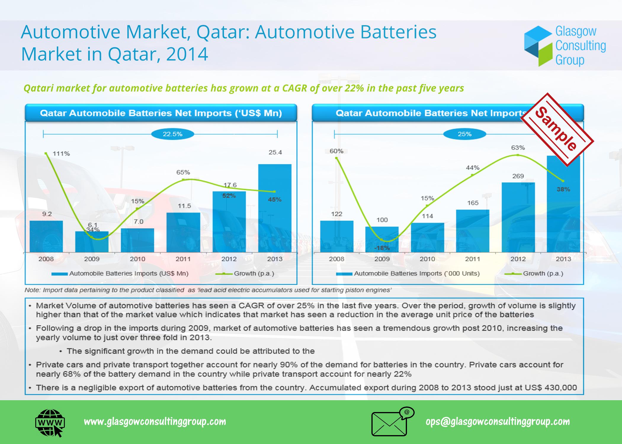 5 Automotive Market, Qatar, Automotive Batteries Market in Qatar, 2014