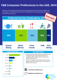 1 F&B Consumer Preferences in the UAE, 2014