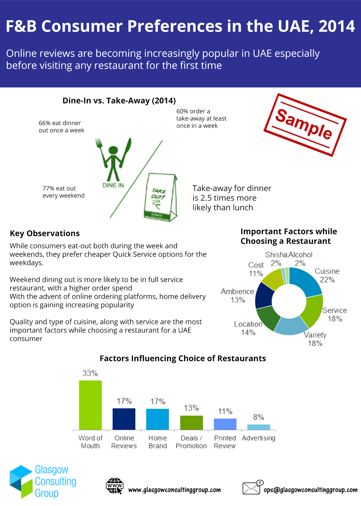 2 F&B Consumer Preferences in the UAE, 2014