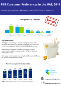 3 F&B Consumer Preferences in the UAE, 2014