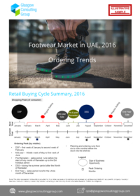 1 Footwear Market in UAE, 2016 Ordering Trends