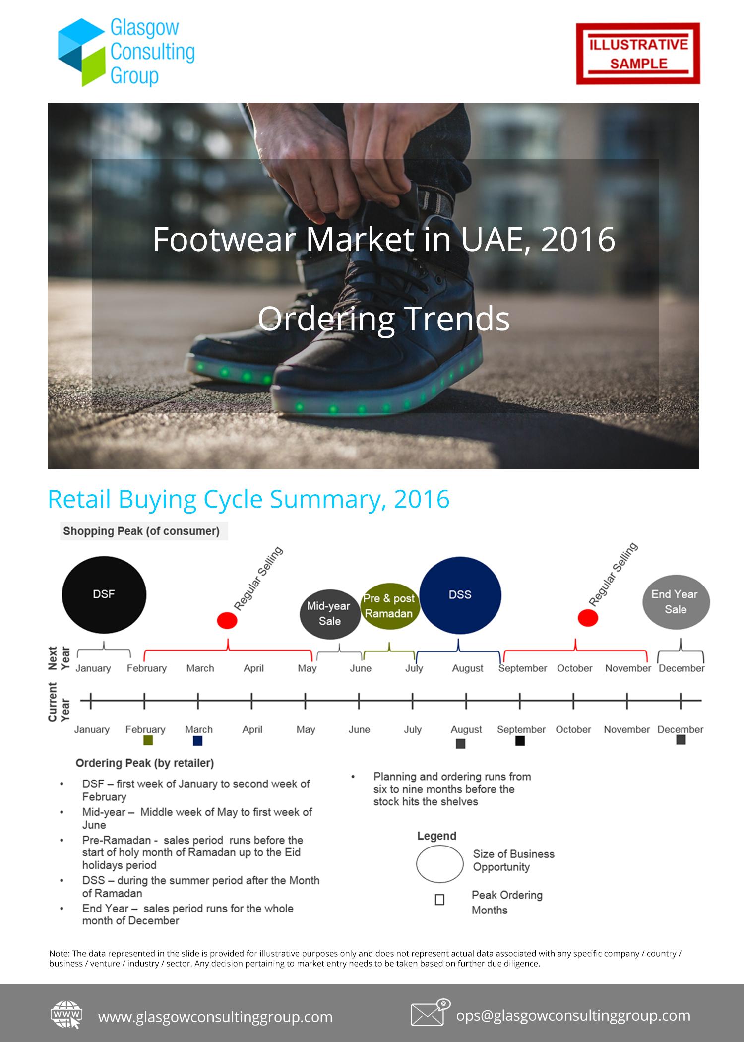 1 Footwear Market in UAE, 2016 Ordering Trends