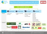 1 Pest Control Services Landscape