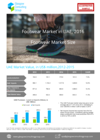 2 Footwear Market in UAE, 2016 Footwear Market Size