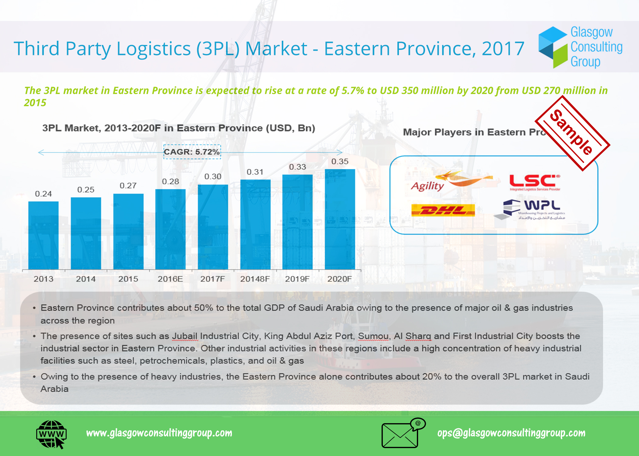 2 Third Party Logistics (3PL) Market - Eastern Province, 2017