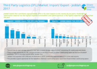 3Third Party Logistics 3PL Market Import Export - Jeddah
