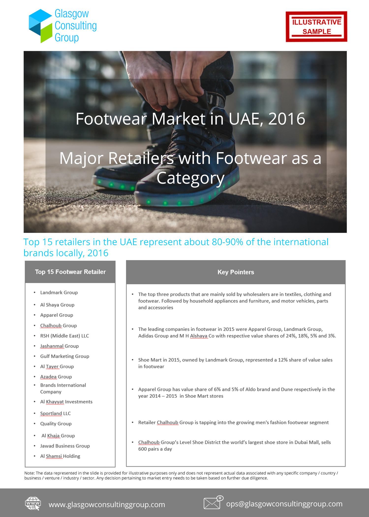 4 Footwear Market in UAE, 2016 Major Footwear Retailer as a Category