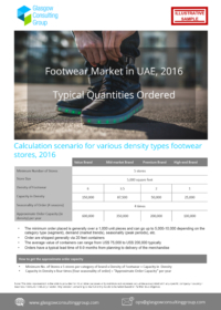 5 Footwear Market in UAE, 2016 Typical Quantities Ordered