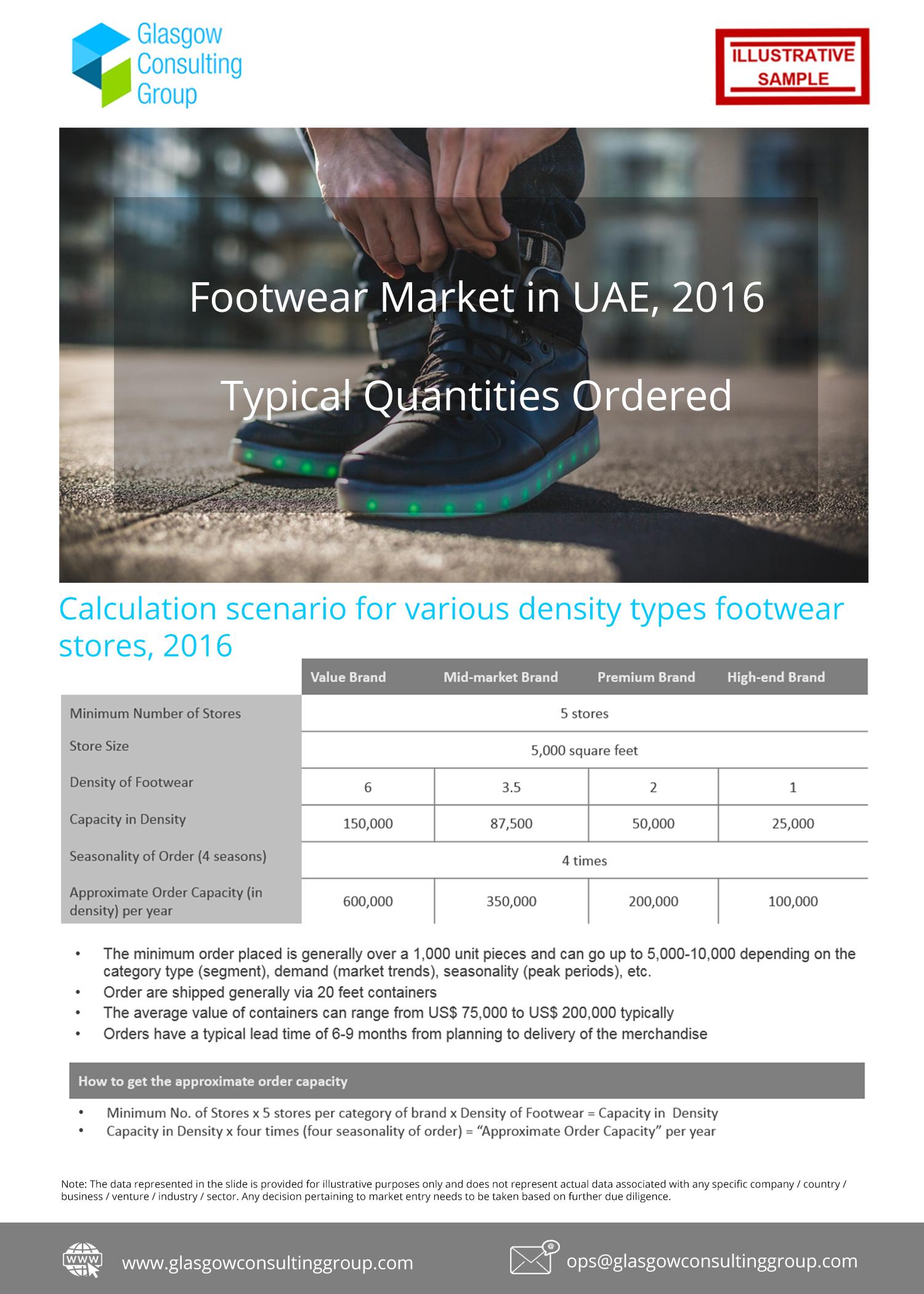 5 Footwear Market in UAE, 2016 Typical Quantities Ordered