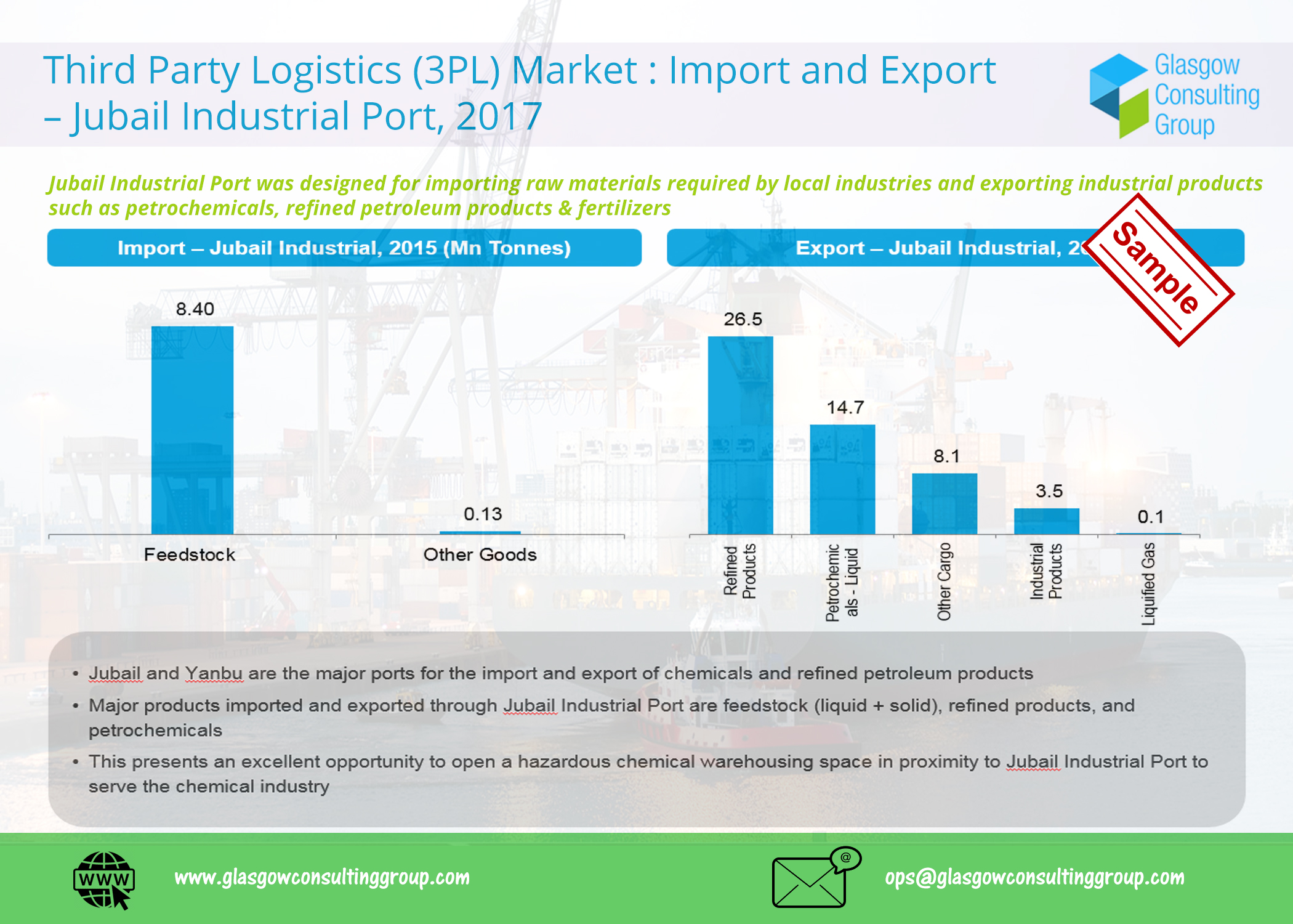 5 Third Party Logistics 3PL Market Import and Export Jubail Industrial Port, 2017
