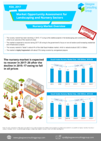 4 Nursery Market Overview